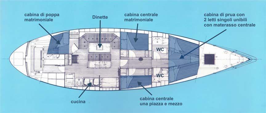 Mappa scafo
